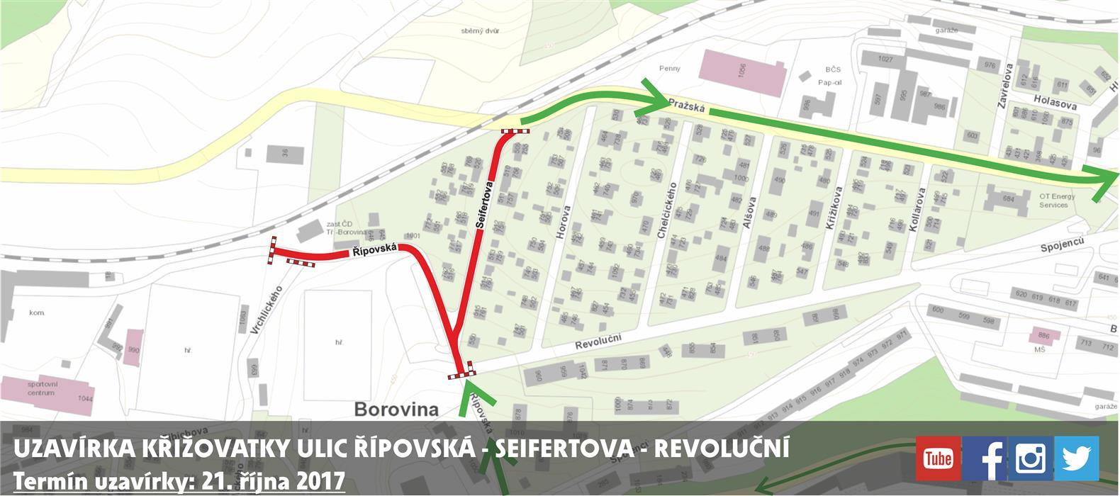 Řípovská - Revoluční